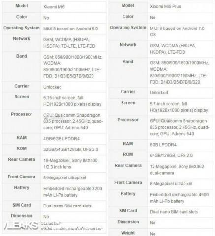 Xiaomi Mi 6 и Mi 6 Plus