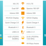 Qualcomm Snapdragon 626 vs Qualcomm Snapdragon 630