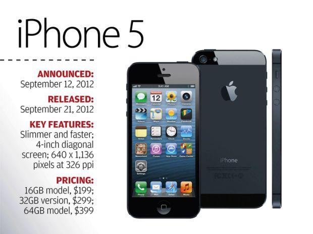 10 лет iPhone