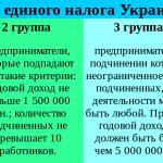Единый налог 2017: Все что надо знать о едином налоге бизнесмену в Украине