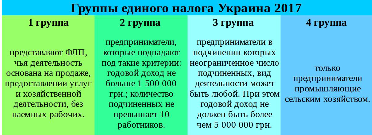 Единый налог 2017