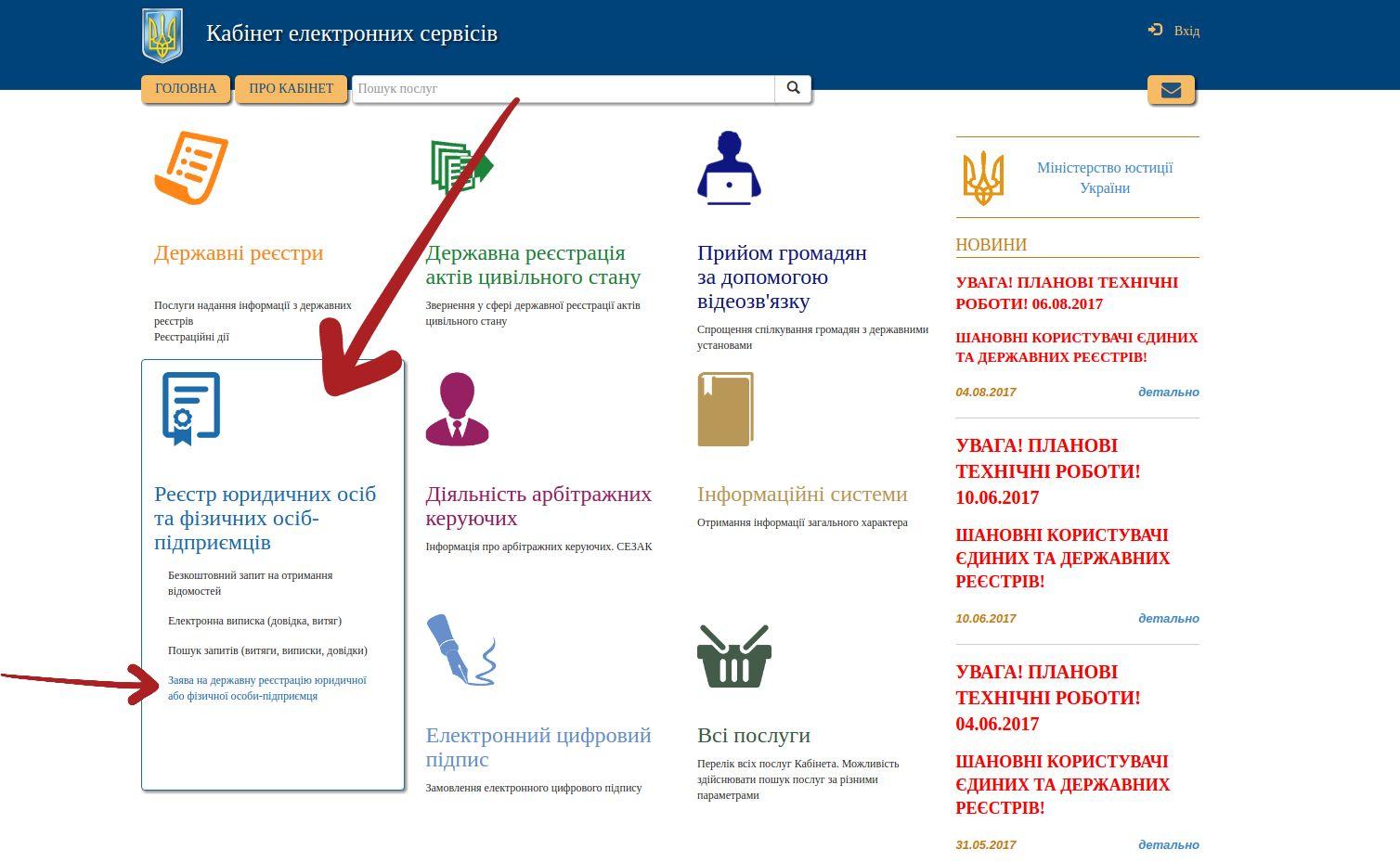 Как стать частным предпринимателем в Украине в 2017 через Интернет?