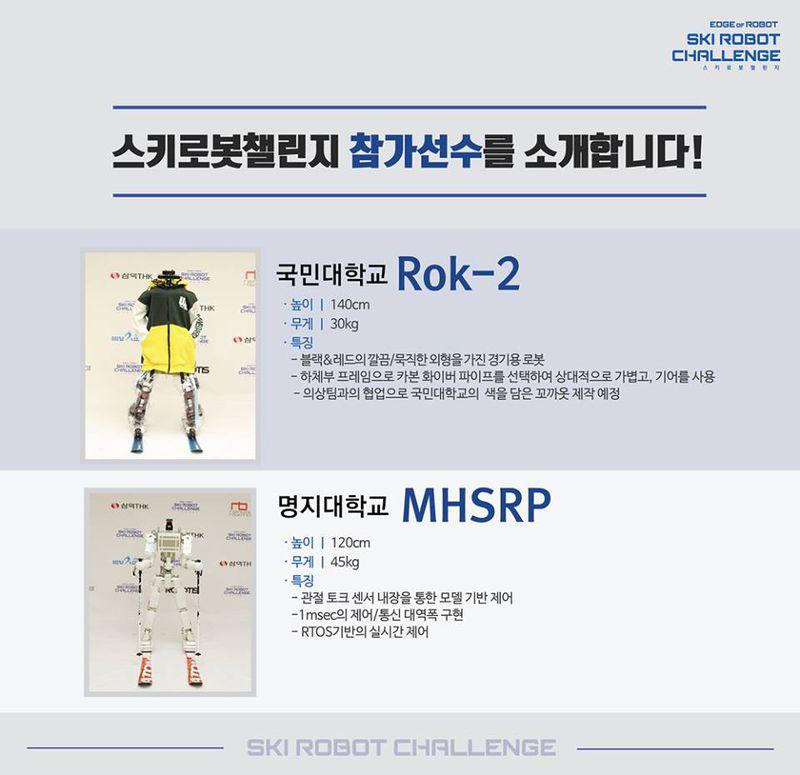 Роботы лыжники на Зимней Олимпиаде 2018