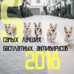 самые лучшие бесплатные антивирусы 2018