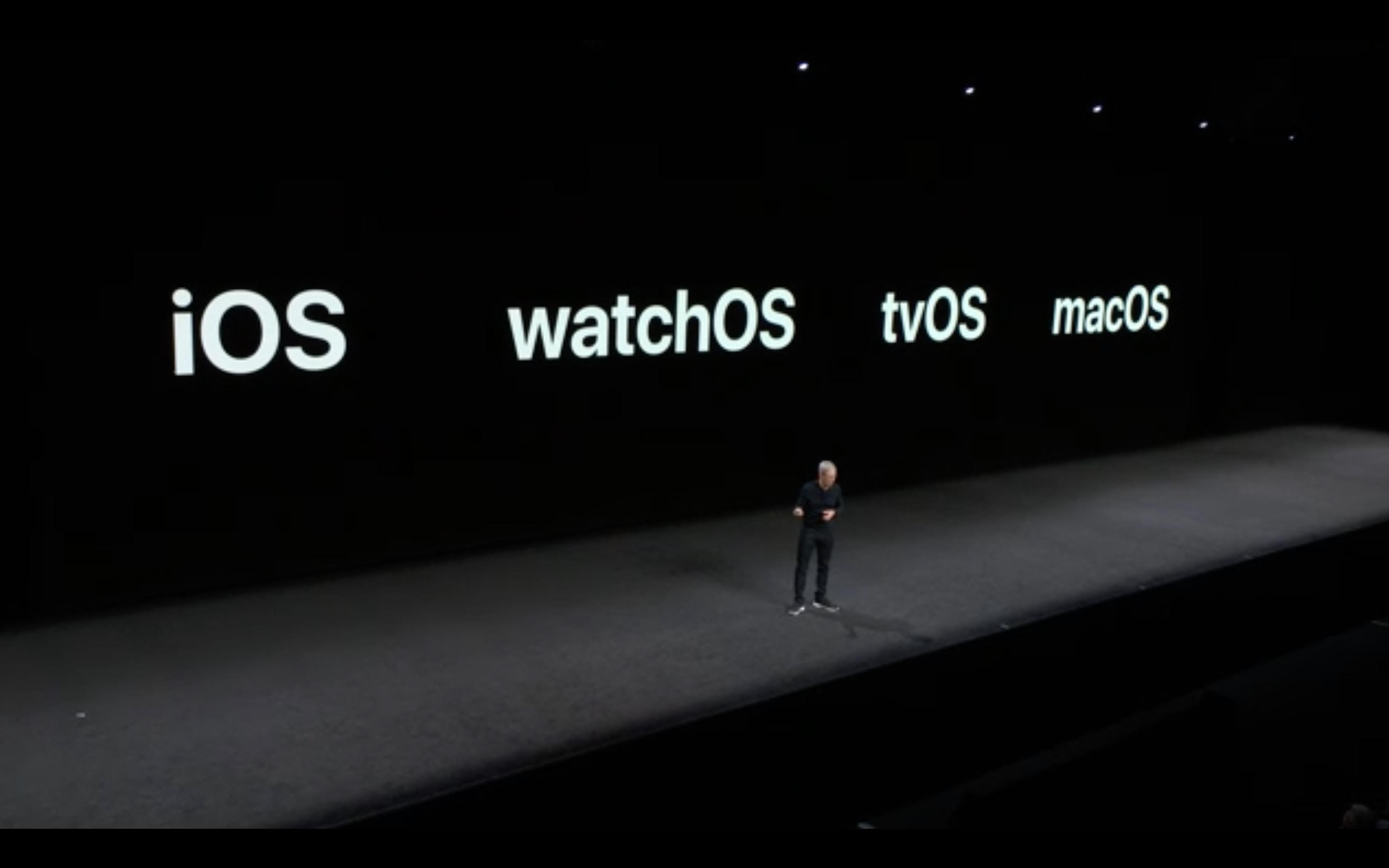 WWDC 18 анонсы