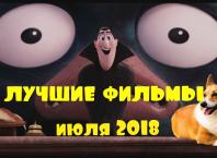 лучшие фильмы июля 2018