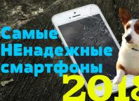 Самые ненадежные смартфоны 2018