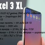 характеристики pixel 3 xl