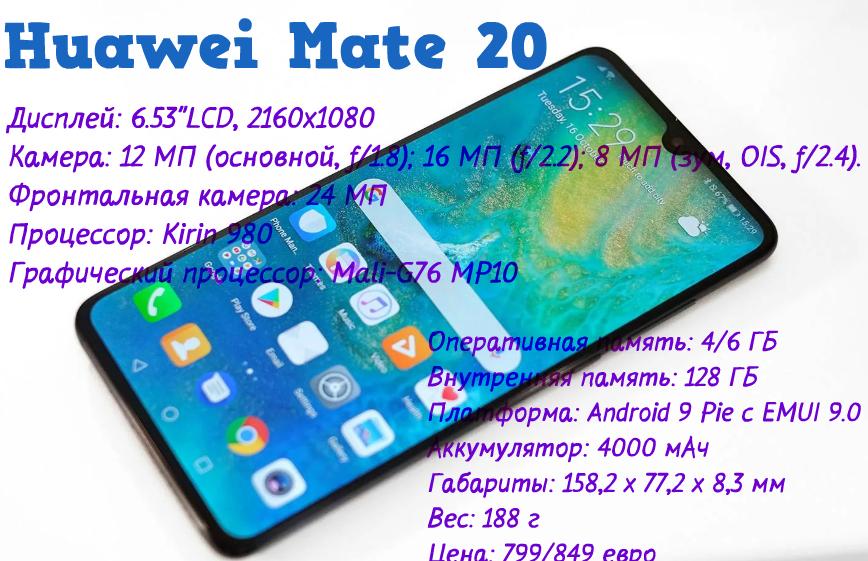 характеристики Huawei Mate 20