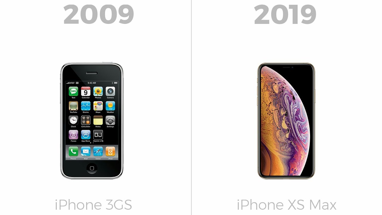 Десятилетняя эволюция смартфонов Huawei