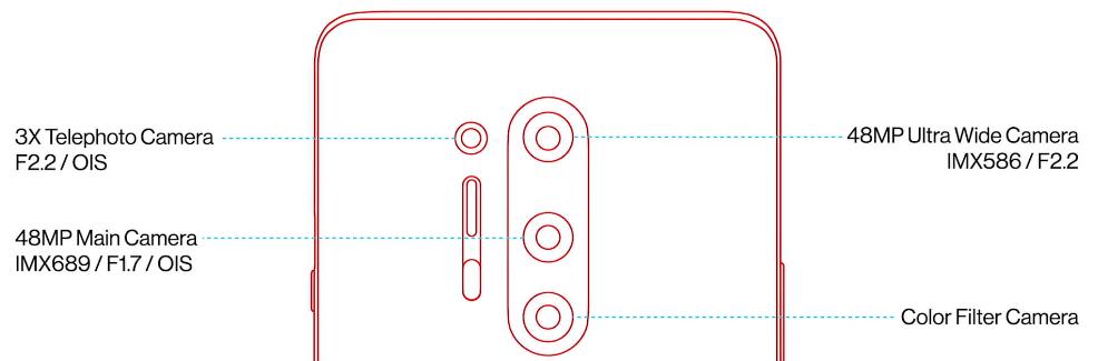 OnePlus 8 Pro камера