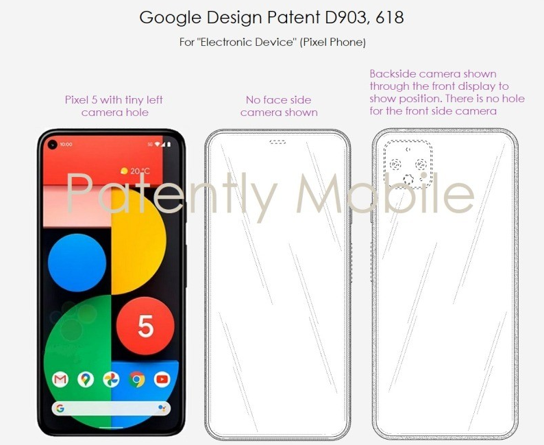 ожидаемые смартфоны 2021