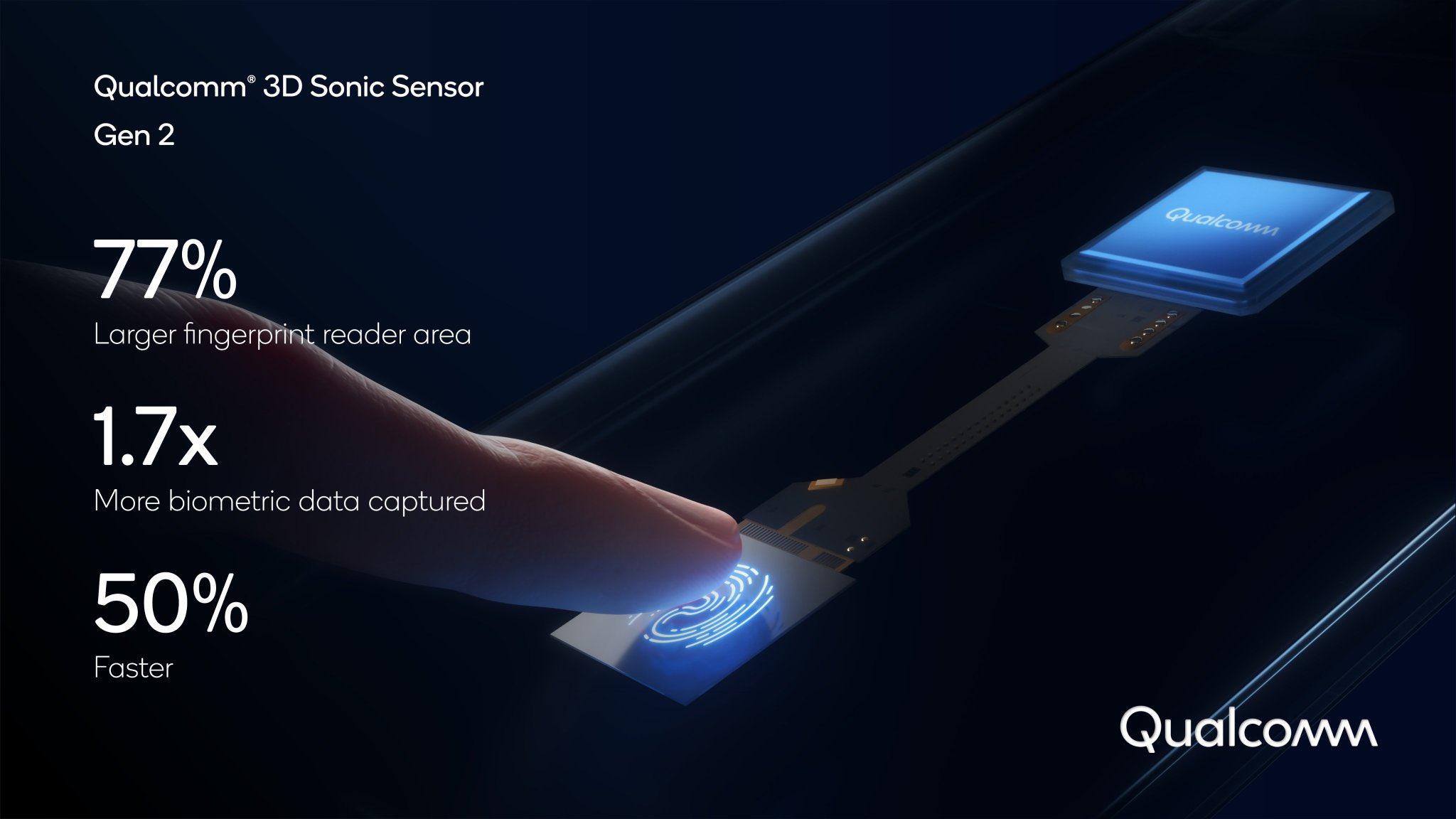 новый подэкранный сканер от Qualcomm