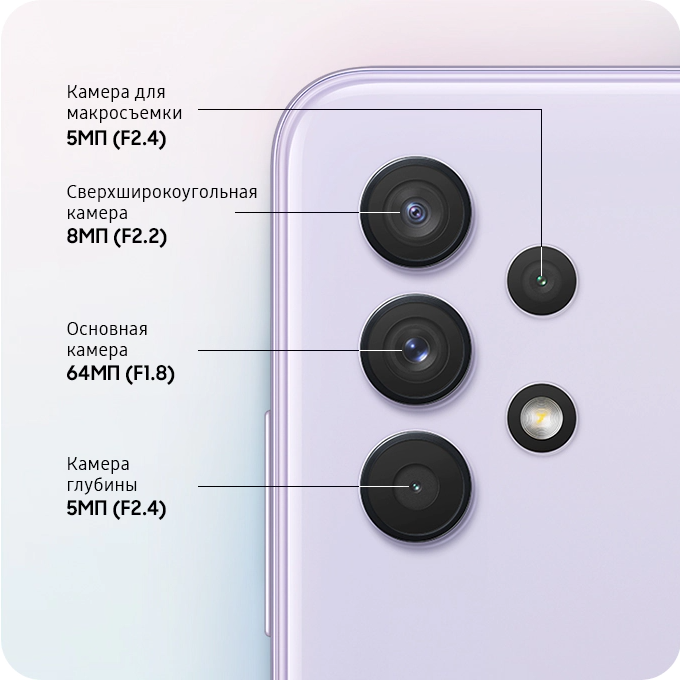камера Samsung Galaxy A32