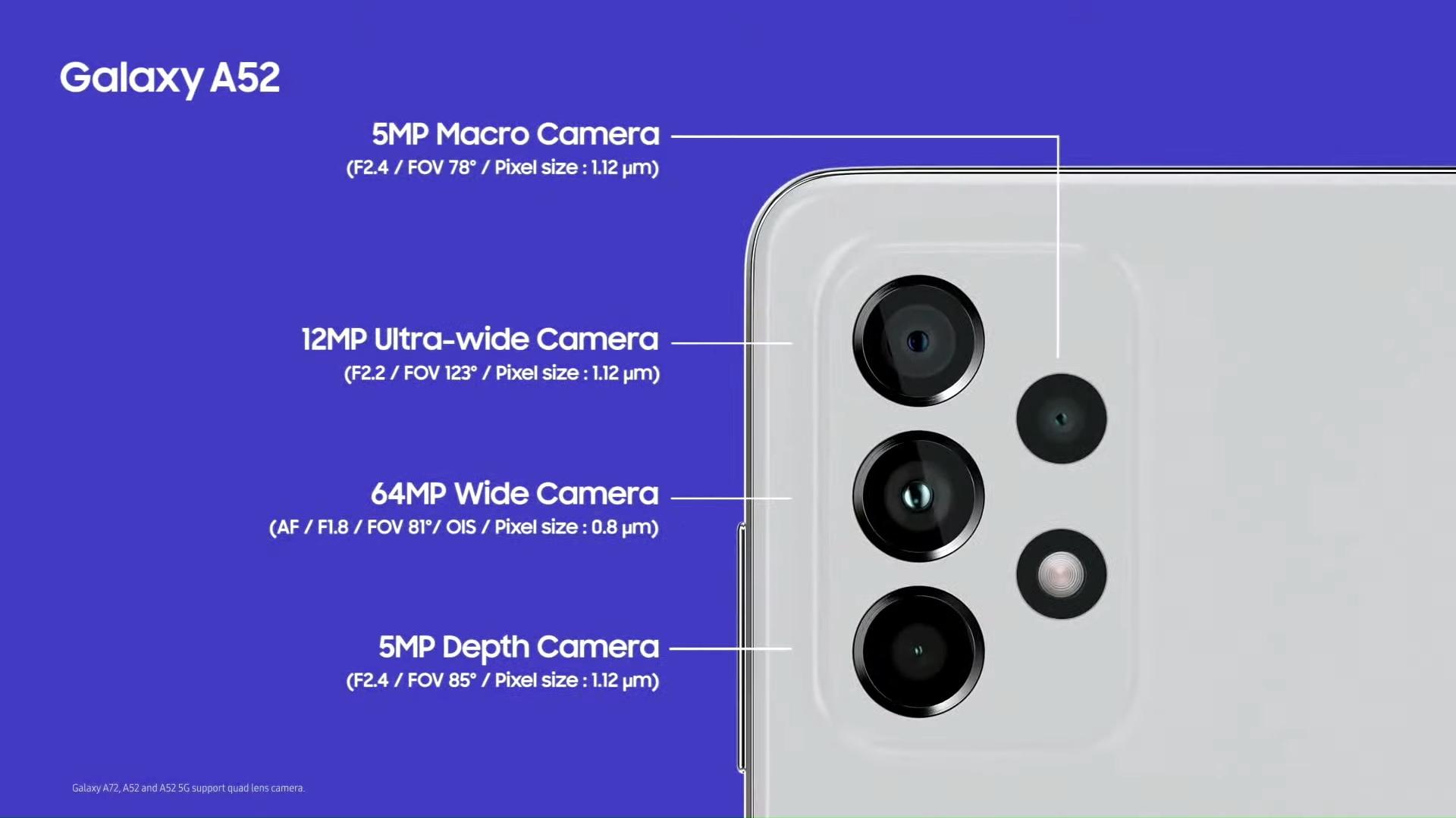 камеры Samsung Galaxy A52